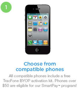 Choose compatible phones
